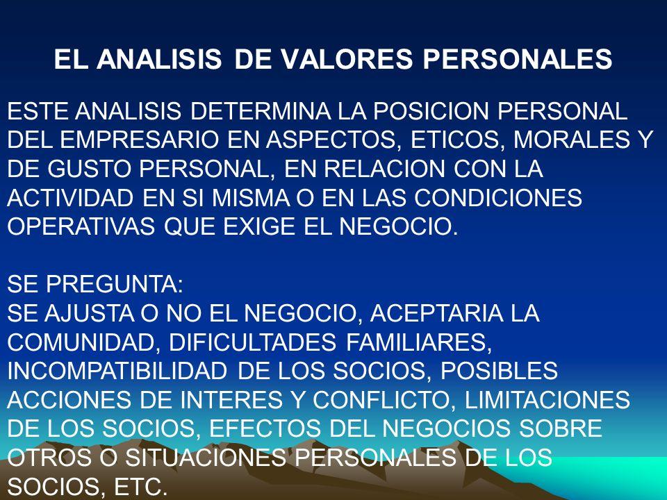 EL ANALISIS DE VALORES PERSONALES ESTE ANALISIS DETERMINA LA POSICION PERSONAL DEL EMPRESARIO EN ASPECTOS, ETICOS, MORALES Y DE GUSTO PERSONAL, EN REL