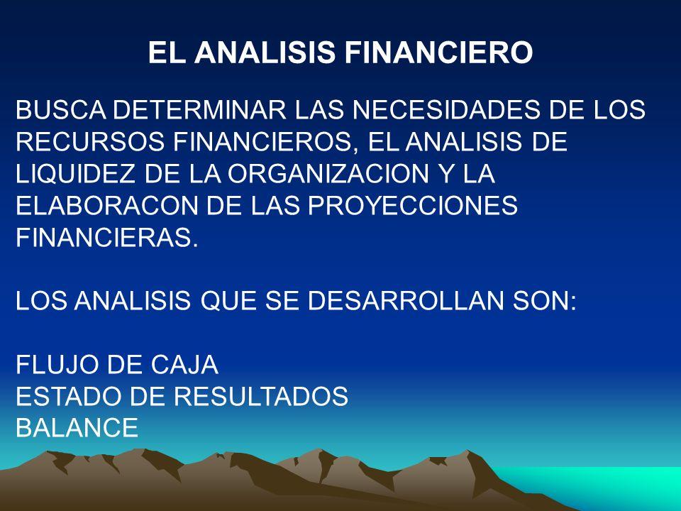 EL ANALISIS FINANCIERO BUSCA DETERMINAR LAS NECESIDADES DE LOS RECURSOS FINANCIEROS, EL ANALISIS DE LIQUIDEZ DE LA ORGANIZACION Y LA ELABORACON DE LAS