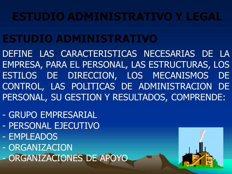 ANALISIS LEGAL Y SOCIAL SE DEFINE LA POSIBILIDAD LEGAL Y SOCIAL, PARA QUE EL NEGOCIO SE ESTABLEZCA Y OPERE, SE DEFINE EL TIPO DE SOCIEDAD, LAS OBLIGACIONES TRIBUTARIAS, COMERCIALES, Y AMBIENTALES, LAS IMPLICACIONES SOBRE LA COMUNIDAD Y LAS REGULACIONES LOCALES Y LOS PERMISOS REQUERIDOS, COMPRENDE: - ASPECTOS LEGALES - ASPECTOS DE LEGISLACION URBANA - ANALISIS AMBIENTAL - ANALISIS SOCIAL ESTUDIO ADMINISTRATIVO Y LEGAL