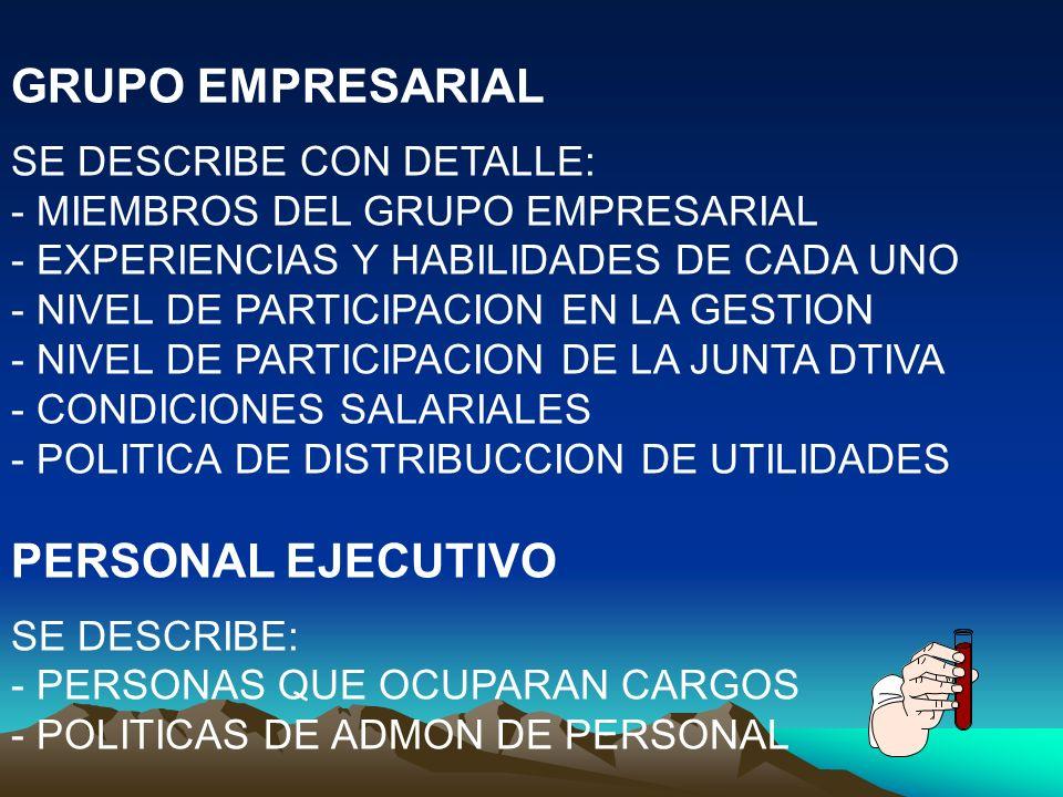 EMPLEADOS TENEMOS EN CUENTA: - NECESIDADES CUALITATIVAS Y CUANTITATIVAS - SELECCION, CONTRATACION Y DESARROLLO - PROGRAMAS DE CAPACITACION - POLITICAS DE ADMON DE PERSONAL ORGANIZACION SE DESCRIBE: - ESTRUCTURA BASICA - LINEAS DE AUTORIDAD - MECANISMOS DE DIRECCION Y CONTROL - ESTILO DE DIRECCION - COMITES DE DIRECCION