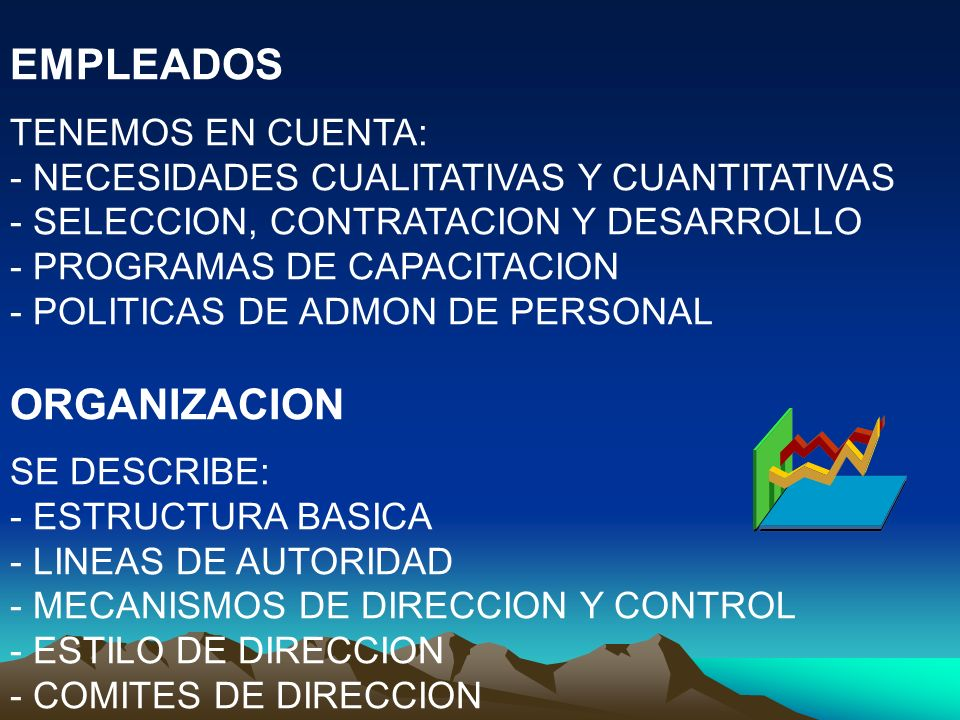 ORGANIZACIONES DE APOYO - L- LAS ORGANIZACIONES QUE AYUDARAN - LA ORGANIZACION CONTABLE Y DE CONTROL ASPECTOS LEGALES SE DEBE INCLUIR: - TIPO DE EMPRESA - PROCEDIMIENTOS DE CONFORMACION - IMPLICACIONES TRIBUTARIAS, COMERCIALES Y LABORALES - NORMAS Y PROCEDIMIENTOS DE COMERCIALIZACION DE PRODUCTOS - LEYES ESPECIALES DE LA ACTIVIDAD ECONOMICA