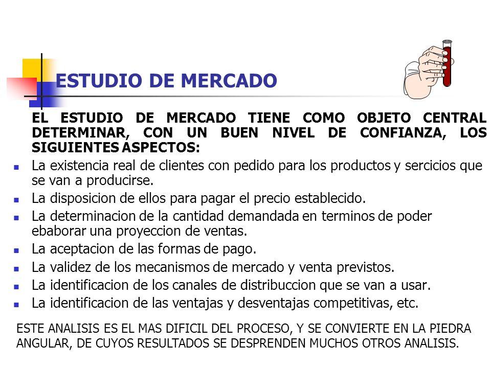 EL ESTUDIO DE MERCADO TIENE COMO OBJETO CENTRAL DETERMINAR, CON UN BUEN NIVEL DE CONFIANZA, LOS SIGUIENTES ASPECTOS: La existencia real de clientes co