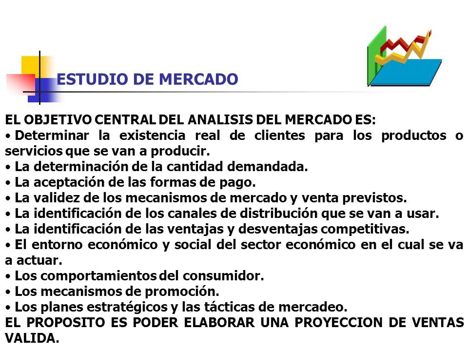 ESTUDIO DE MERCADO EL OBJETIVO CENTRAL DEL ANALISIS DEL MERCADO ES: Determinar la existencia real de clientes para los productos o servicios que se va