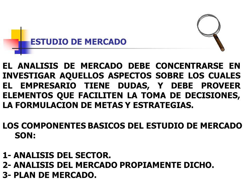 ESTUDIO DE MERCADO LOS COMPONENTES BASICOS DEL ESTUDIO DE MERCADO SON: 1- ANALISIS DEL SECTOR. 2- ANALISIS DEL MERCADO PROPIAMENTE DICHO. 3- PLAN DE M
