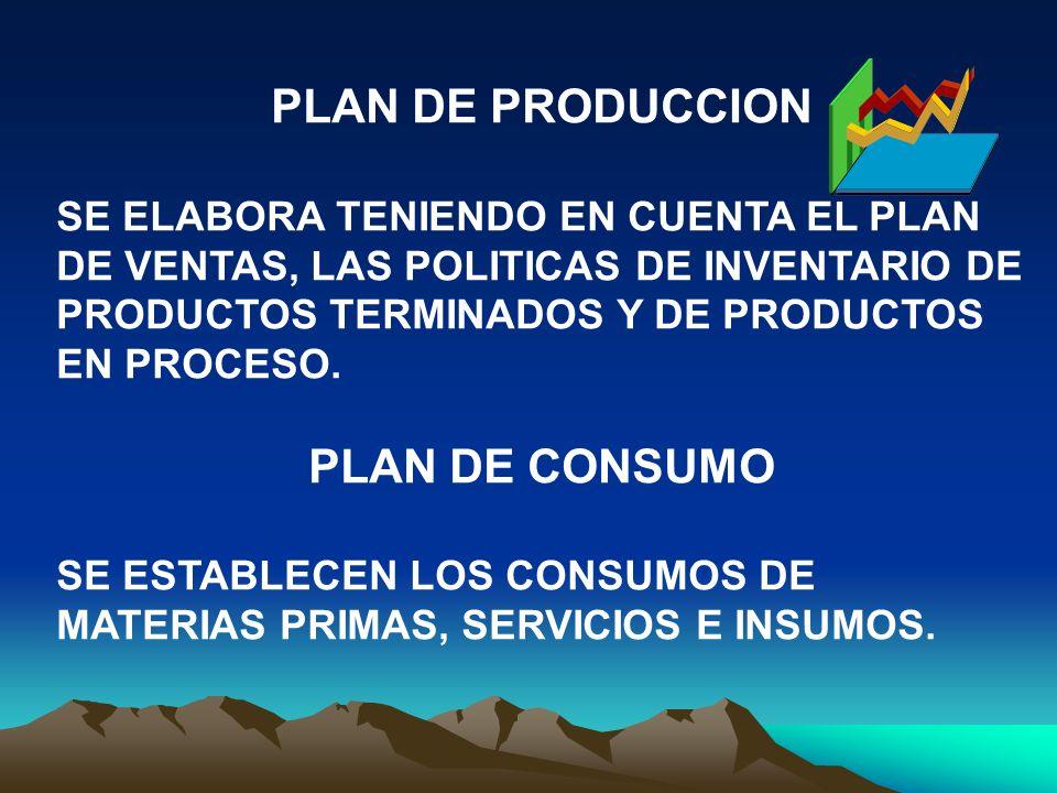 PLAN DE COMPRAS DE ACUERDO CON LAS POLITICAS DE INVENTARIOS DE MATERIAS PRIMAS E INSUMOS SE ELABORA EL PLAN DE COMPRAS.