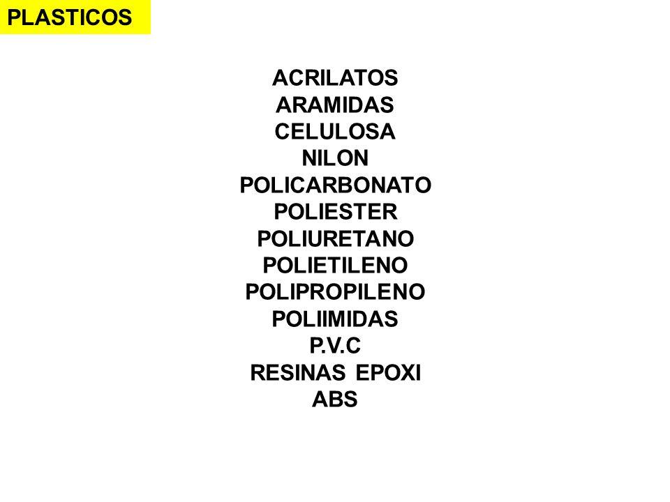 PLASTICOS ACRILATOS ARAMIDAS CELULOSA NILON POLICARBONATO POLIESTER POLIURETANO POLIETILENO POLIPROPILENO POLIIMIDAS P.V.C RESINAS EPOXI ABS