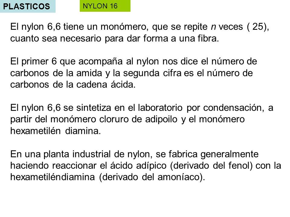 PLASTICOS El nylon 6,6 tiene un monómero, que se repite n veces ( 25), cuanto sea necesario para dar forma a una fibra. El primer 6 que acompaña al ny