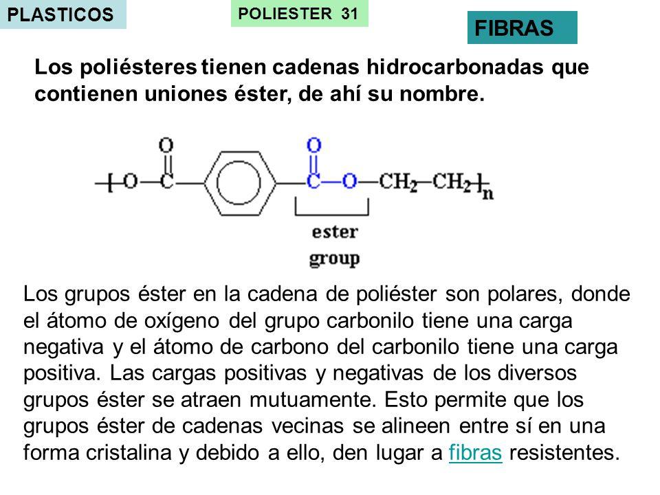 PLASTICOS Los grupos éster en la cadena de poliéster son polares, donde el átomo de oxígeno del grupo carbonilo tiene una carga negativa y el átomo de carbono del carbonilo tiene una carga positiva.