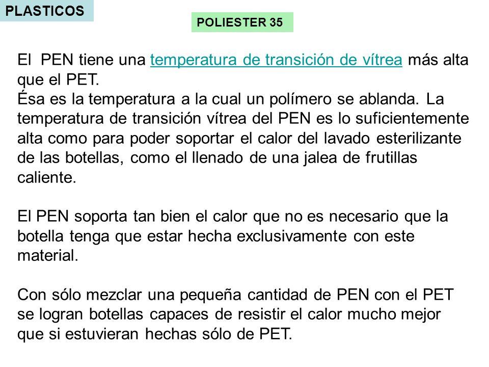 PLASTICOS El PEN tiene una temperatura de transición de vítrea más alta que el PET.temperatura de transición de vítrea Ésa es la temperatura a la cual