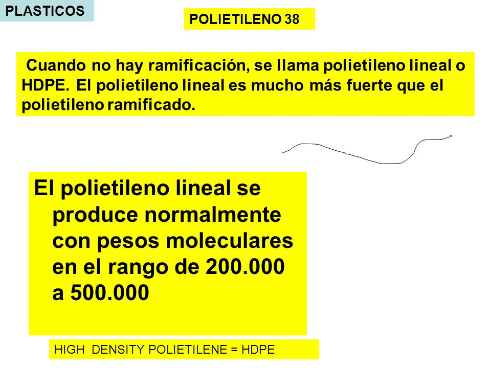 PLASTICOS El polietileno lineal se produce normalmente con pesos moleculares en el rango de 200.000 a 500.000 Cuando no hay ramificación, se llama polietileno lineal o HDPE.