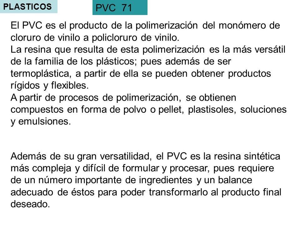PLASTICOS El PVC es el producto de la polimerización del monómero de cloruro de vinilo a policloruro de vinilo. La resina que resulta de esta polimeri