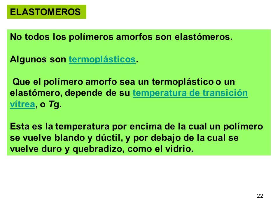 22 ELASTOMEROS No todos los polímeros amorfos son elastómeros. Algunos son termoplásticos.termoplásticos Que el polímero amorfo sea un termoplástico o
