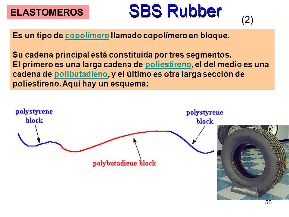 55 ELASTOMEROS Es un tipo de copolímero llamado copolímero en bloque.copolímero Su cadena principal está constituida por tres segmentos. El primero es