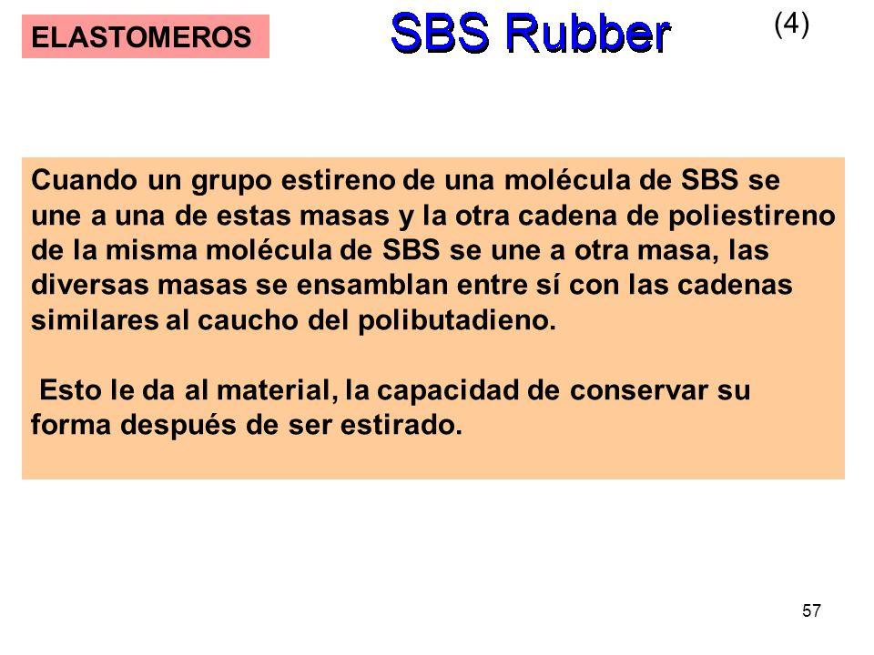 57 ELASTOMEROS Cuando un grupo estireno de una molécula de SBS se une a una de estas masas y la otra cadena de poliestireno de la misma molécula de SB