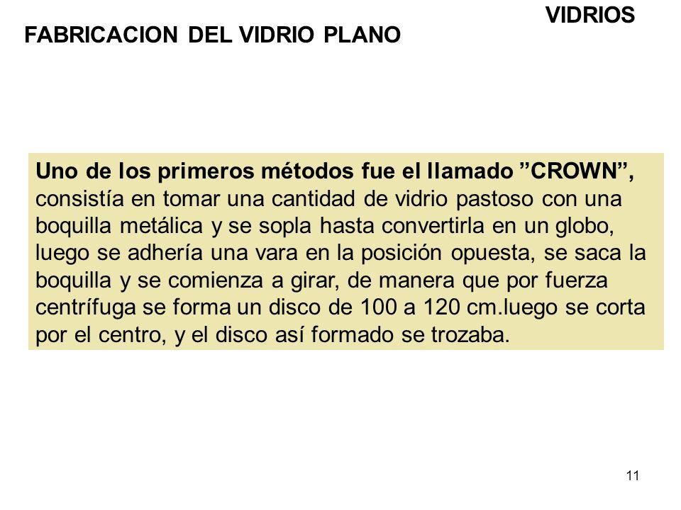 11 VIDRIOS FABRICACION DEL VIDRIO PLANO Uno de los primeros métodos fue el llamado CROWN, consistía en tomar una cantidad de vidrio pastoso con una bo