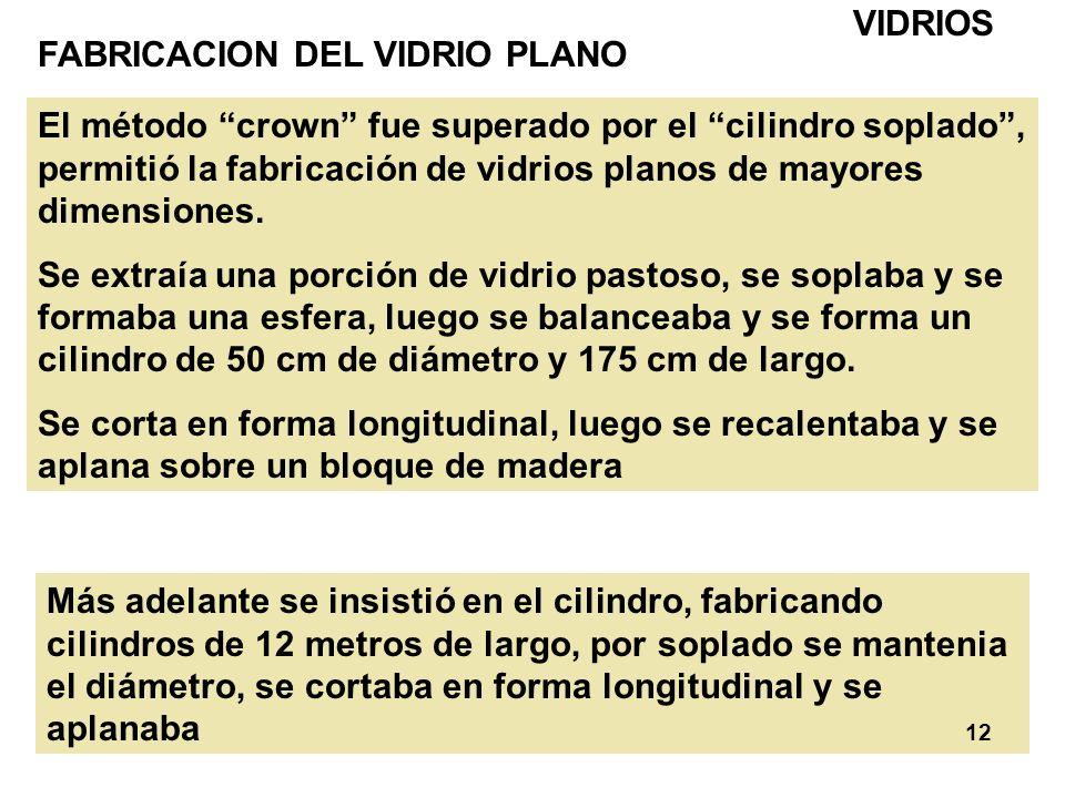 12 VIDRIOS FABRICACION DEL VIDRIO PLANO El método crown fue superado por el cilindro soplado, permitió la fabricación de vidrios planos de mayores dim