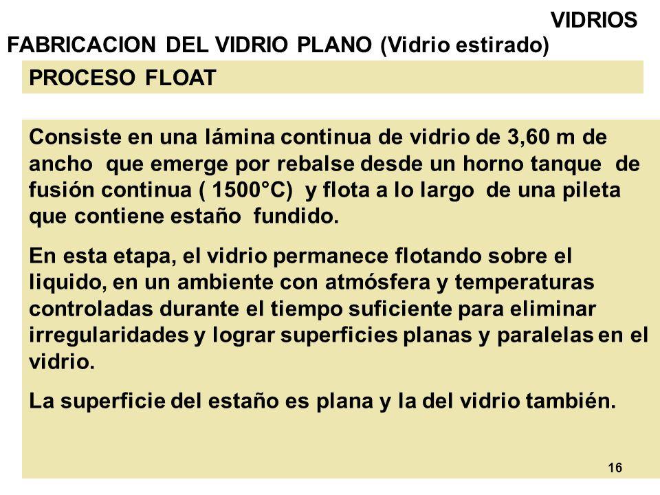 18 VIDRIOS FABRICACION DEL VIDRIO PLANO (Vidrio estirado) PROCESO FLOAT Consiste en una lámina continua de vidrio de 3,60 m de ancho que emerge por re