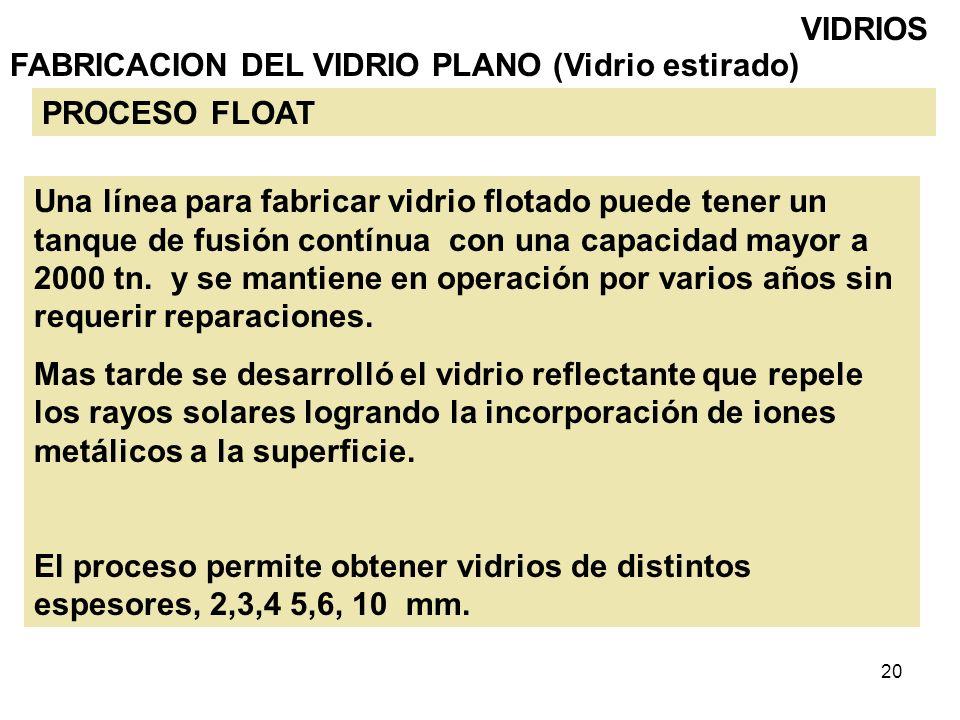 20 VIDRIOS FABRICACION DEL VIDRIO PLANO (Vidrio estirado) PROCESO FLOAT Una línea para fabricar vidrio flotado puede tener un tanque de fusión contínu