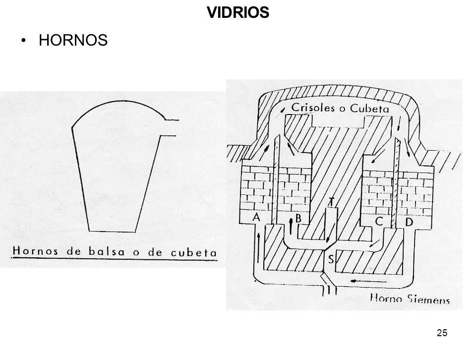 25 VIDRIOS HORNOS