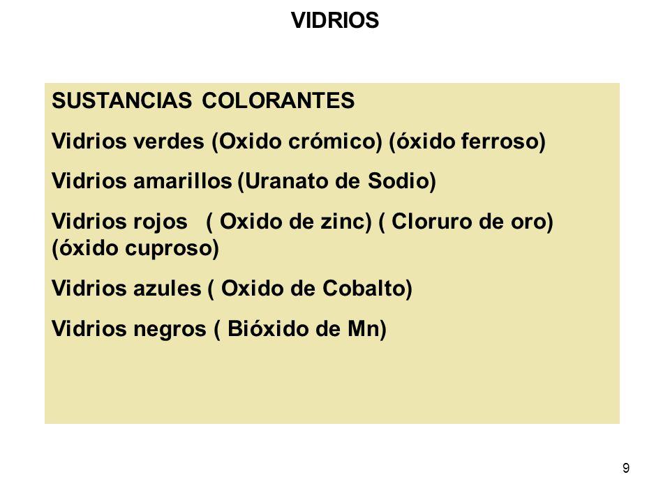 9 VIDRIOS SUSTANCIAS COLORANTES Vidrios verdes (Oxido crómico) (óxido ferroso) Vidrios amarillos (Uranato de Sodio) Vidrios rojos ( Oxido de zinc) ( C