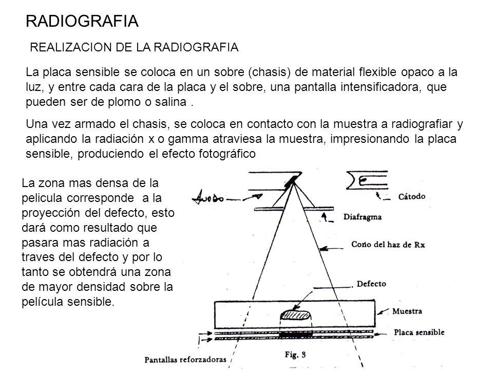RADIOGRAFIA REALIZACION DE LA RADIOGRAFIA La placa sensible se coloca en un sobre (chasis) de material flexible opaco a la luz, y entre cada cara de l