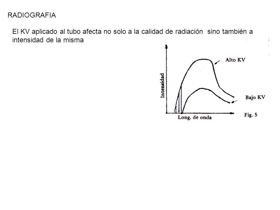 RADIOGRAFIA El KV aplicado al tubo afecta no solo a la calidad de radiación sino también a intensidad de la misma
