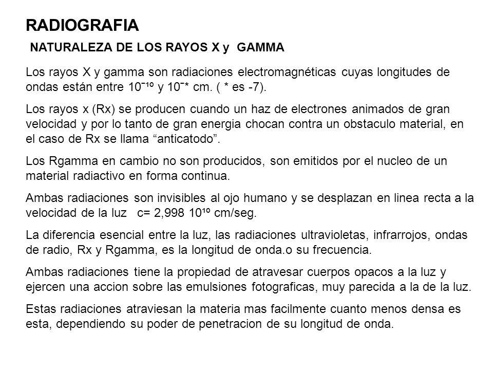 NATURALEZA DE LOS RAYOS X y GAMMA Los rayos X y gamma son radiaciones electromagnéticas cuyas longitudes de ondas están entre 10ˉ¹º y 10ˉ* cm. ( * es