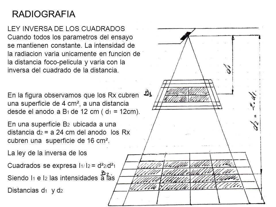 RADIOGRAFIA LEY INVERSA DE LOS CUADRADOS Cuando todos los parametros del ensayo se mantienen constante. La intensidad de la radiacion varia unicamente