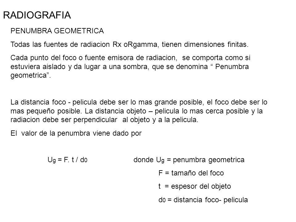 RADIOGRAFIA PENUMBRA GEOMETRICA Todas las fuentes de radiacion Rx oRgamma, tienen dimensiones finitas. Cada punto del foco o fuente emisora de radiaci