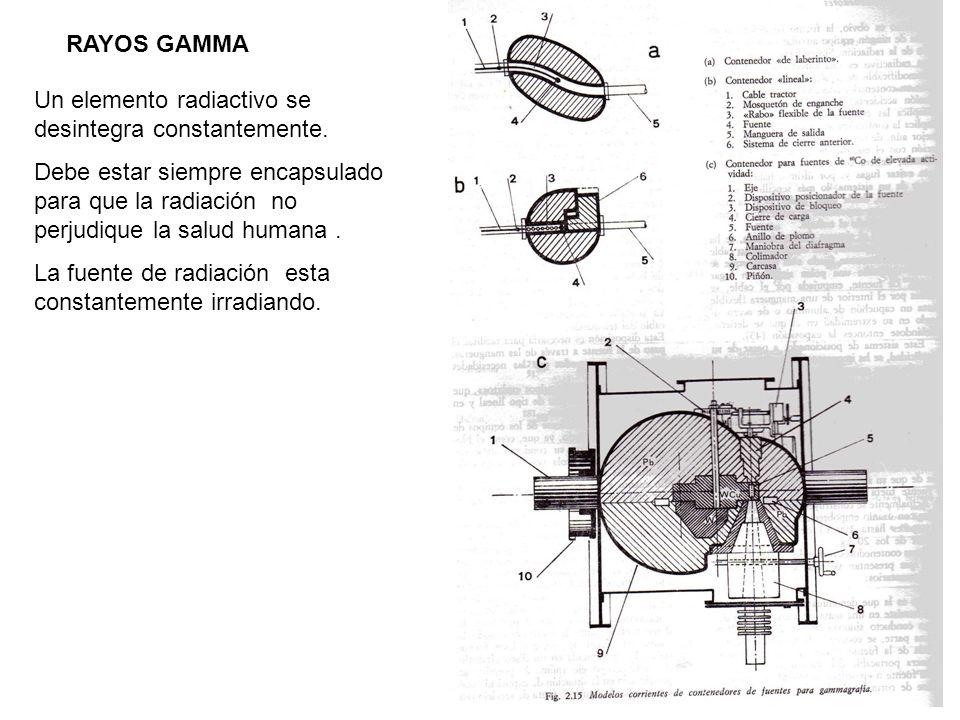 RAYOS GAMMA El radio es un elemento radiactivo N/No = 1/2 de donde ½ = e ˉ* ( * es A.T) T m = 0,6931/A Para el radio A= 1,38 x 10ˉ¹¹ por segundo, por lo tanto A= 1/2300 por a ño.