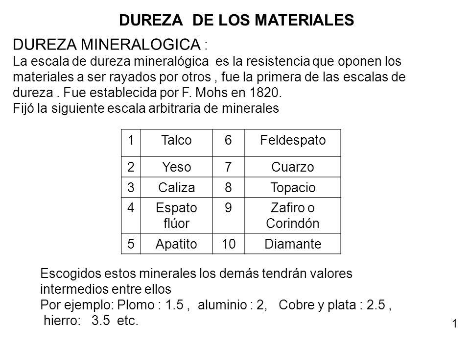 DUREZA MINERALOGICA : La escala de dureza mineralógica es la resistencia que oponen los materiales a ser rayados por otros, fue la primera de las esca