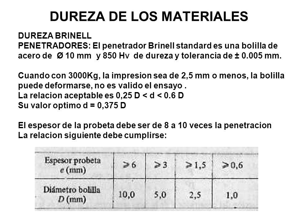 DUREZA DE LOS MATERIALES DUREZA BRINELL PENETRADORES: El penetrador Brinell standard es una bolilla de acero de Ø 10 mm y 850 H V de dureza y toleranc