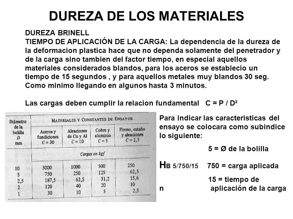 DUREZA DE LOS MATERIALES DUREZA BRINELL TIEMPO DE APLICACIÓN DE LA CARGA: La dependencia de la dureza de la deformacion plastica hace que no dependa s