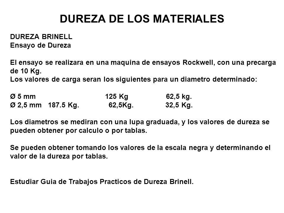 DUREZA DE LOS MATERIALES DUREZA BRINELL Ensayo de Dureza El ensayo se realizara en una maquina de ensayos Rockwell, con una precarga de 10 Kg. Los val