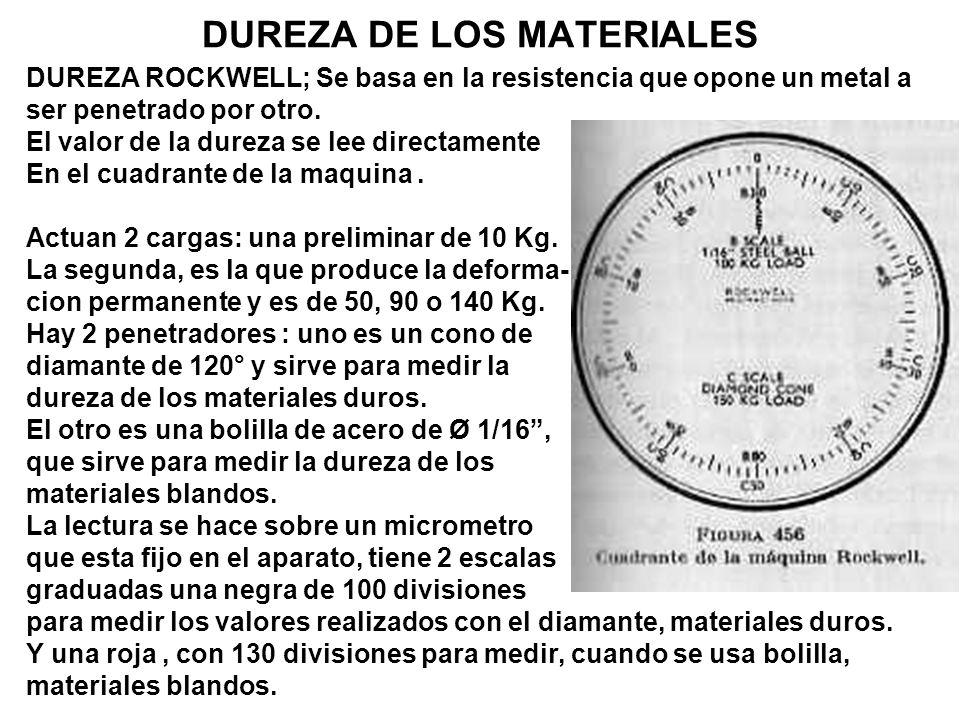DUREZA DE LOS MATERIALES DUREZA ROCKWELL; Se basa en la resistencia que opone un metal a ser penetrado por otro. El valor de la dureza se lee directam