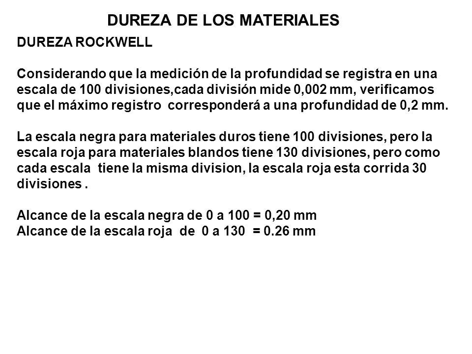 DUREZA DE LOS MATERIALES DUREZA ROCKWELL Considerando que la medición de la profundidad se registra en una escala de 100 divisiones,cada división mide