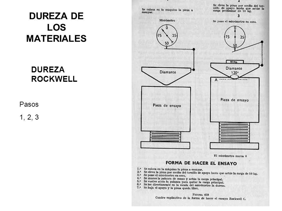 DUREZA ROCKWELL Pasos 1, 2, 3