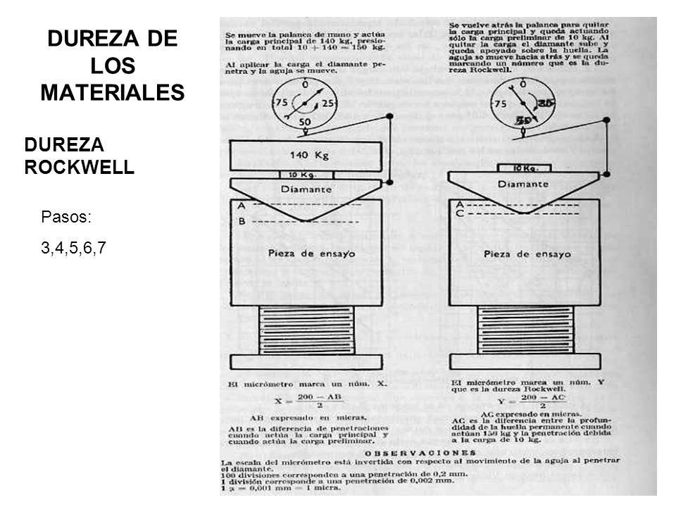 DUREZA DE LOS MATERIALES DUREZA ROCKWELL Pasos: 3,4,5,6,7