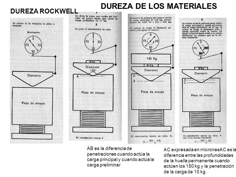 DUREZA DE LOS MATERIALES DUREZA ROCKWELL AB es la diferencia de penetraciones cuando actúa la carga principal y cuando actúa la carga preliminar AC ex