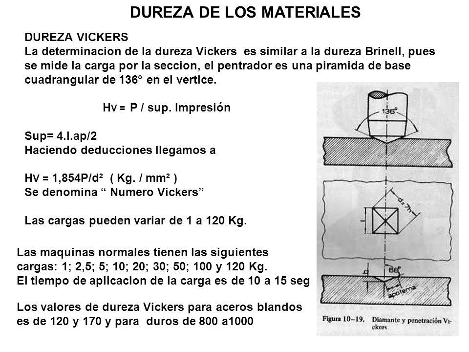 DUREZA DE LOS MATERIALES DUREZA VICKERS La determinacion de la dureza Vickers es similar a la dureza Brinell, pues se mide la carga por la seccion, el