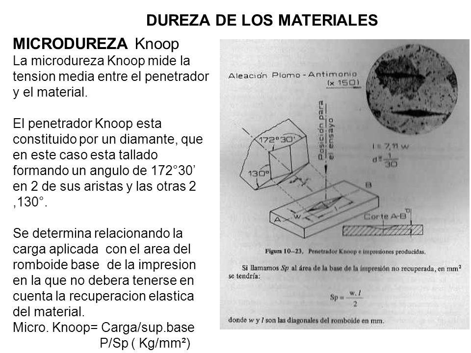 DUREZA DE LOS MATERIALES MICRODUREZA Knoop La microdureza Knoop mide la tension media entre el penetrador y el material. El penetrador Knoop esta cons