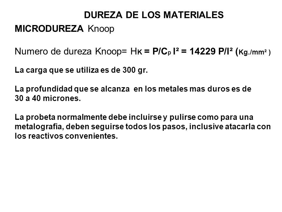 DUREZA DE LOS MATERIALES MICRODUREZA Knoop Numero de dureza Knoop= H K = P/C p l² = 14229 P/l² ( Kg./mm² ) La carga que se utiliza es de 300 gr. La pr