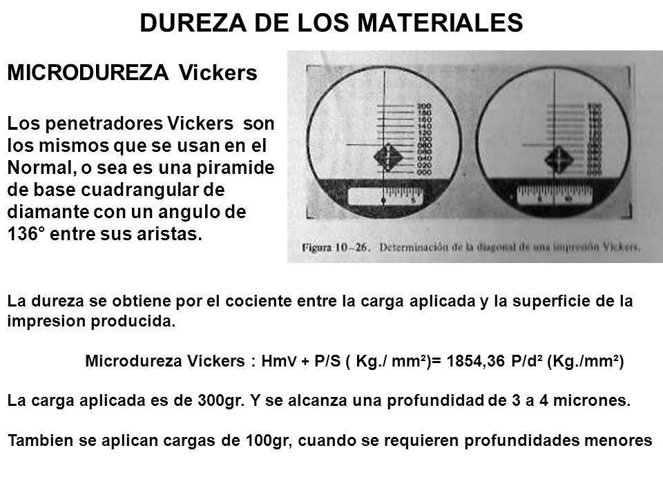 DUREZA DE LOS MATERIALES MICRODUREZA Vickers Los penetradores Vickers son los mismos que se usan en el Normal, o sea es una piramide de base cuadrangu