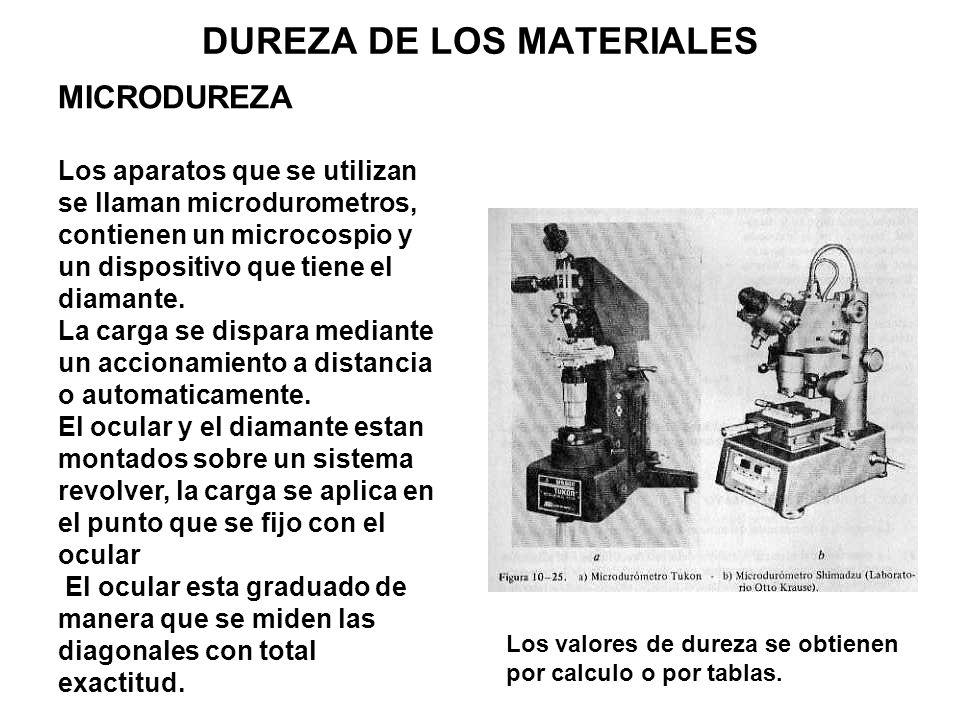 DUREZA DE LOS MATERIALES MICRODUREZA Los aparatos que se utilizan se llaman microdurometros, contienen un microcospio y un dispositivo que tiene el di