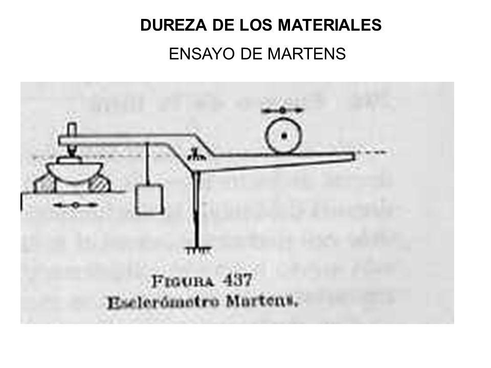 DUREZA DE LOS MATERIALES ENSAYO DE MARTENS