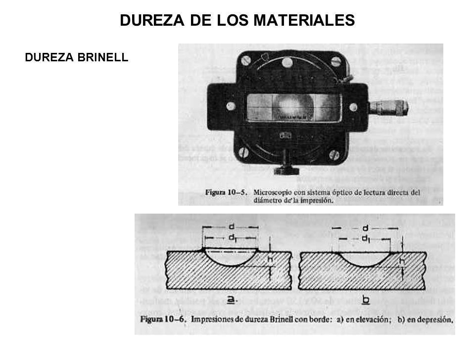 DUREZA DE LOS MATERIALES DUREZA BRINELL