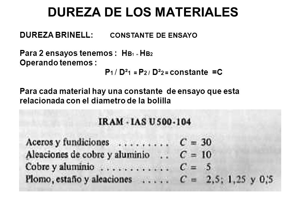 DUREZA DE LOS MATERIALES DUREZA BRINELL: CONSTANTE DE ENSAYO Para 2 ensayos tenemos : H B 1 = H B 2 Operando tenemos : P 1 / D² 1 = P 2 / D² 2 = const