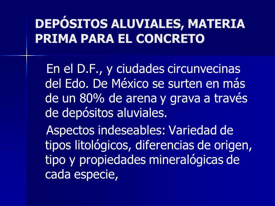 DEPÓSITOS ALUVIALES, MATERIA PRIMA PARA EL CONCRETO En el D.F., y ciudades circunvecinas del Edo. De México se surten en más de un 80% de arena y grav