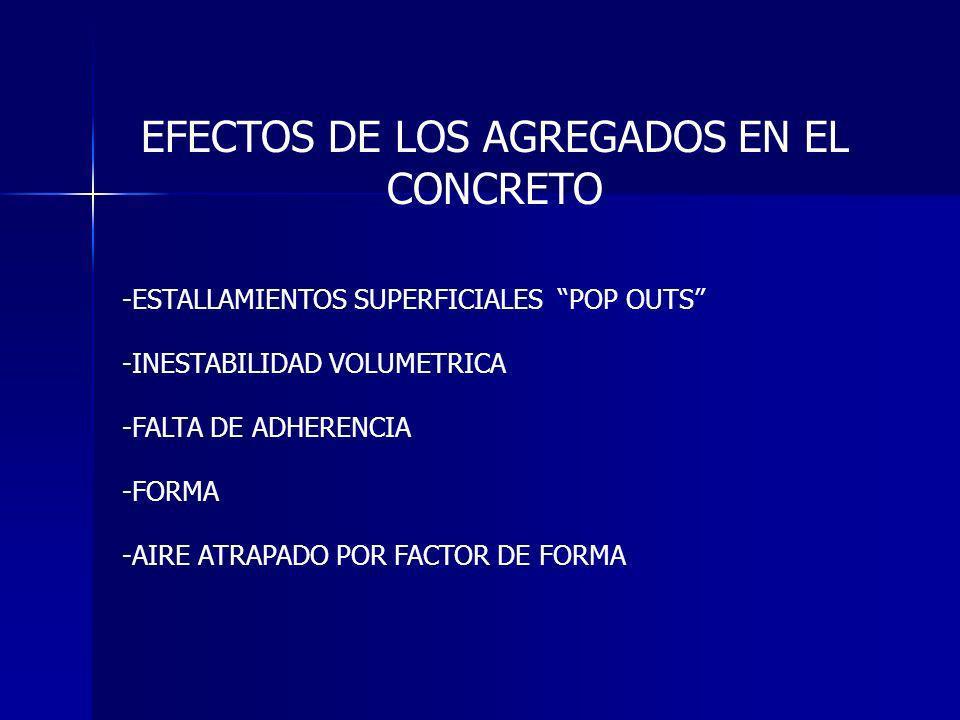 EFECTOS DE LOS AGREGADOS EN EL CONCRETO -ESTALLAMIENTOS SUPERFICIALES POP OUTS -INESTABILIDAD VOLUMETRICA -FALTA DE ADHERENCIA -FORMA -AIRE ATRAPADO P