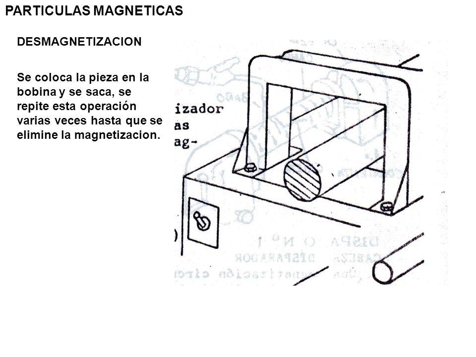 PARTICULAS MAGNETICAS DESMAGNETIZACION Se coloca la pieza en la bobina y se saca, se repite esta operación varias veces hasta que se elimine la magnet
